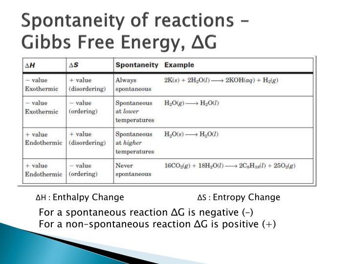 Spontaneity of reactions –