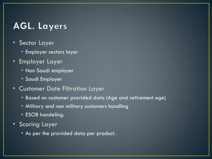 AGL. Layers