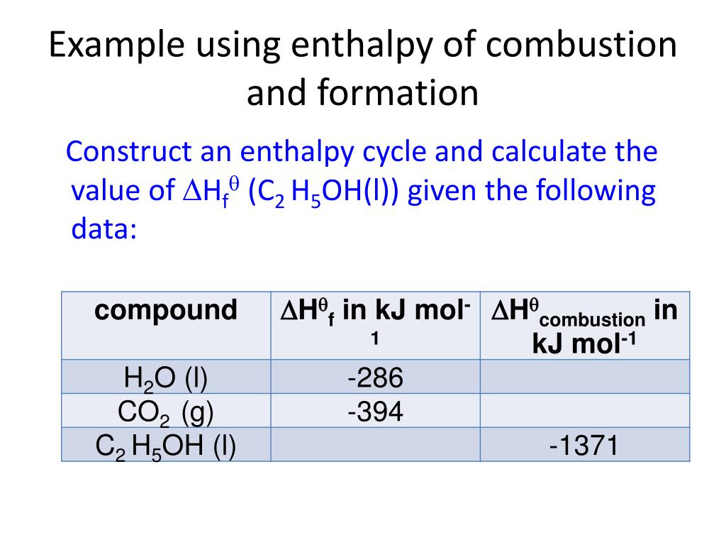 PPT - Example using enthalpy of combustion and formation ...