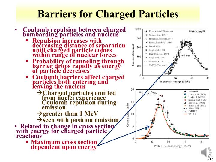 Barriers for Charged Particles