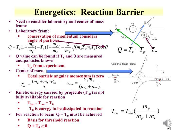 Energetics:  Reaction
