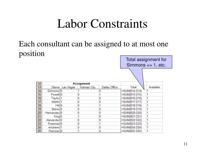 Labor Constraints