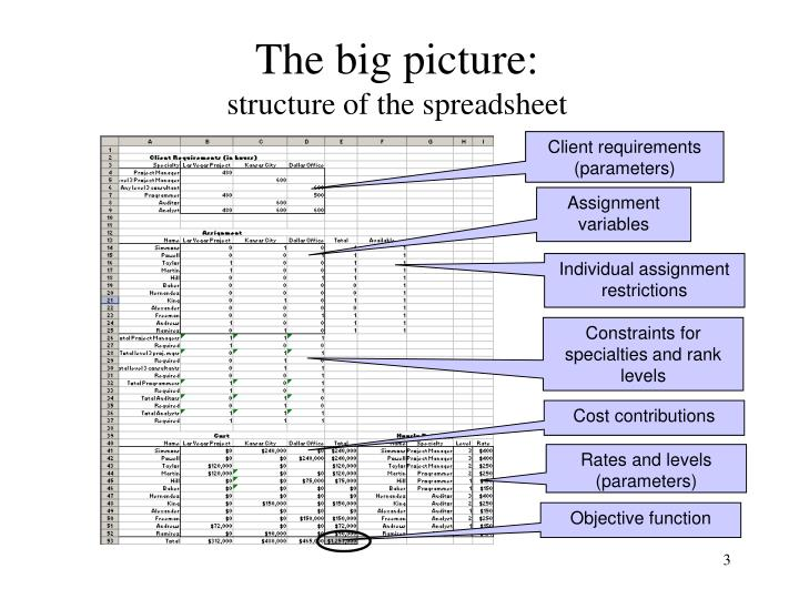 The big picture structure of the spreadsheet1