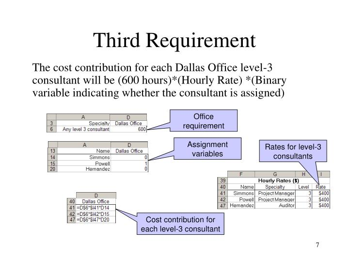 Third Requirement