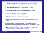 a evolu o do fosso digital em portugal