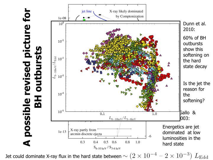 Dunn et al. 2010: