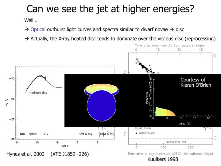 Can we see the jet at higher energies?