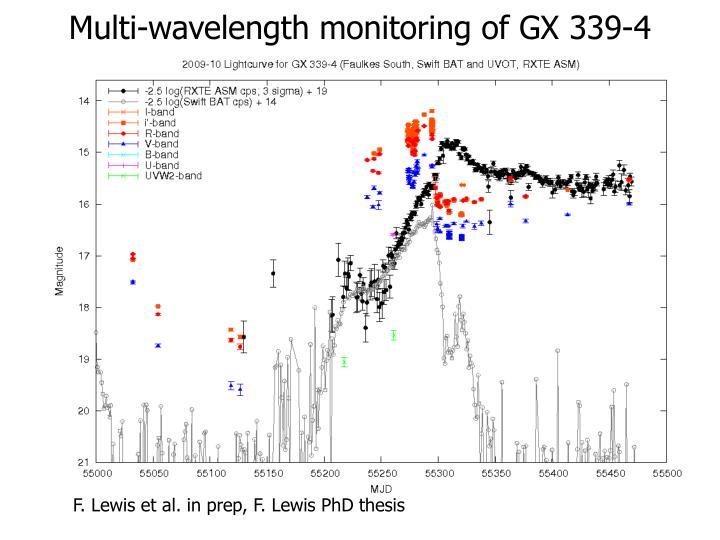 Multi-wavelength monitoring of GX 339-4