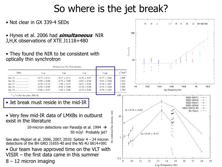 So where is the jet break?