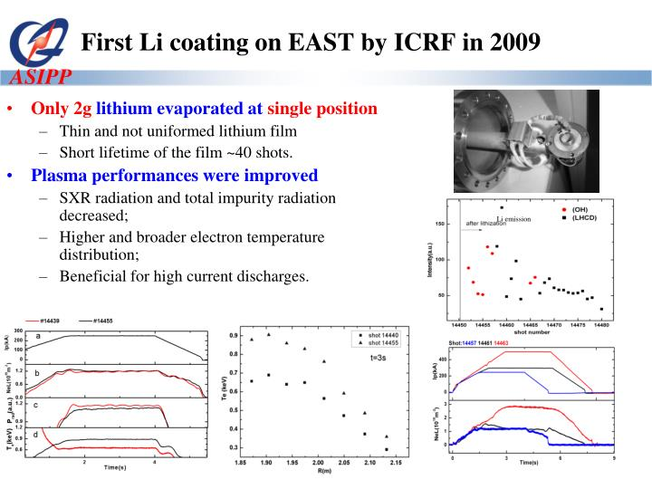 First Li coating on EAST by ICRF in 2009