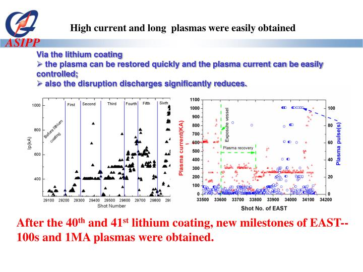 High current and long  plasmas were easily obtained