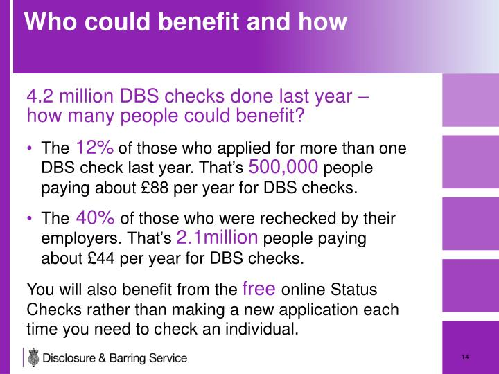 Who could benefit and how