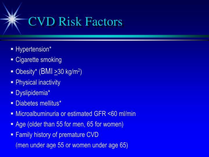 CVD Risk Factors