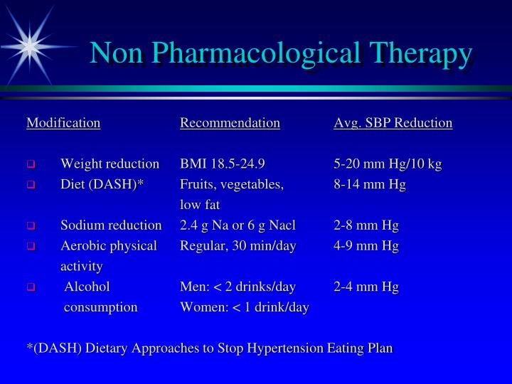 Non Pharmacological Therapy