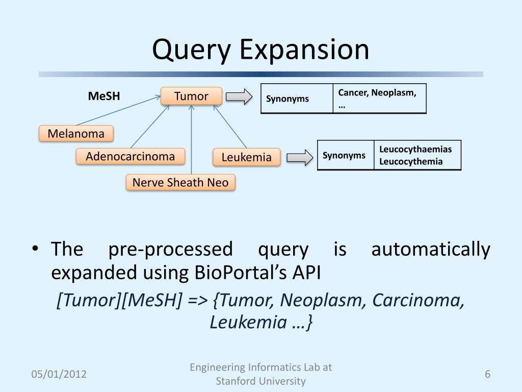 PPT - Using Domain Ontologies to Improve Information
