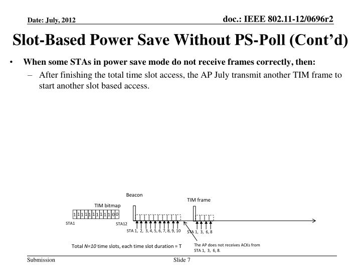 Slot-Based Power Save Without PS-Poll (Cont'd)