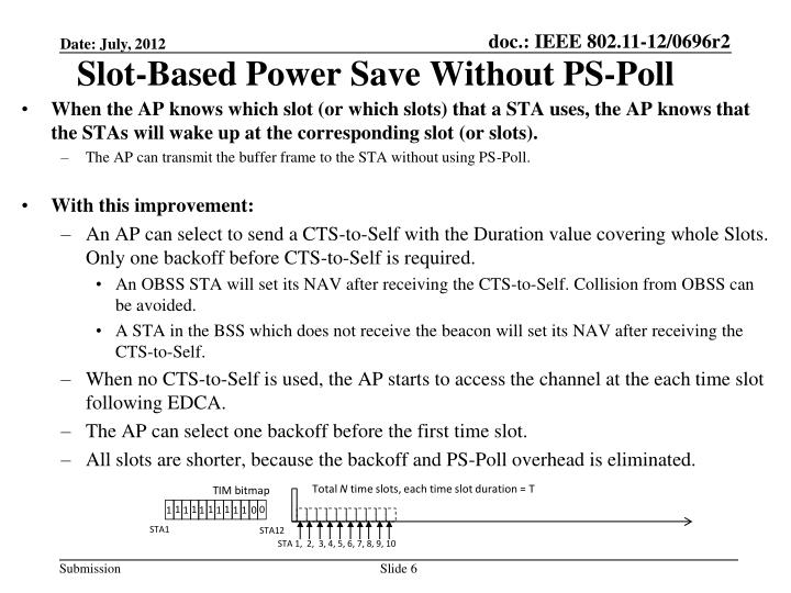Slot-Based Power Save Without PS-Poll