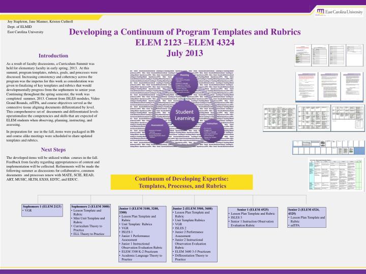 Ppt  Developing A Continuum Of Program Templates And Rubrics Elem