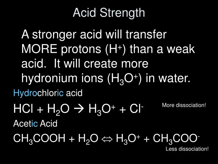 Acid Strength