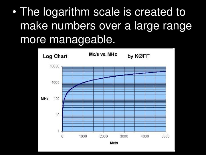 The logarithm scale is created to make numbers over a large range more manageable.