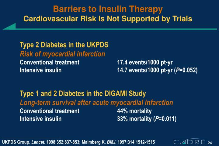 Barriers to Insulin Therapy