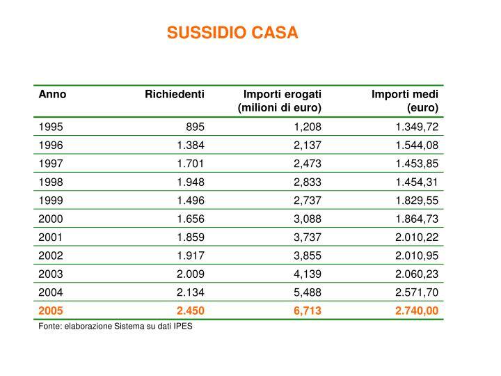 SUSSIDIO CASA
