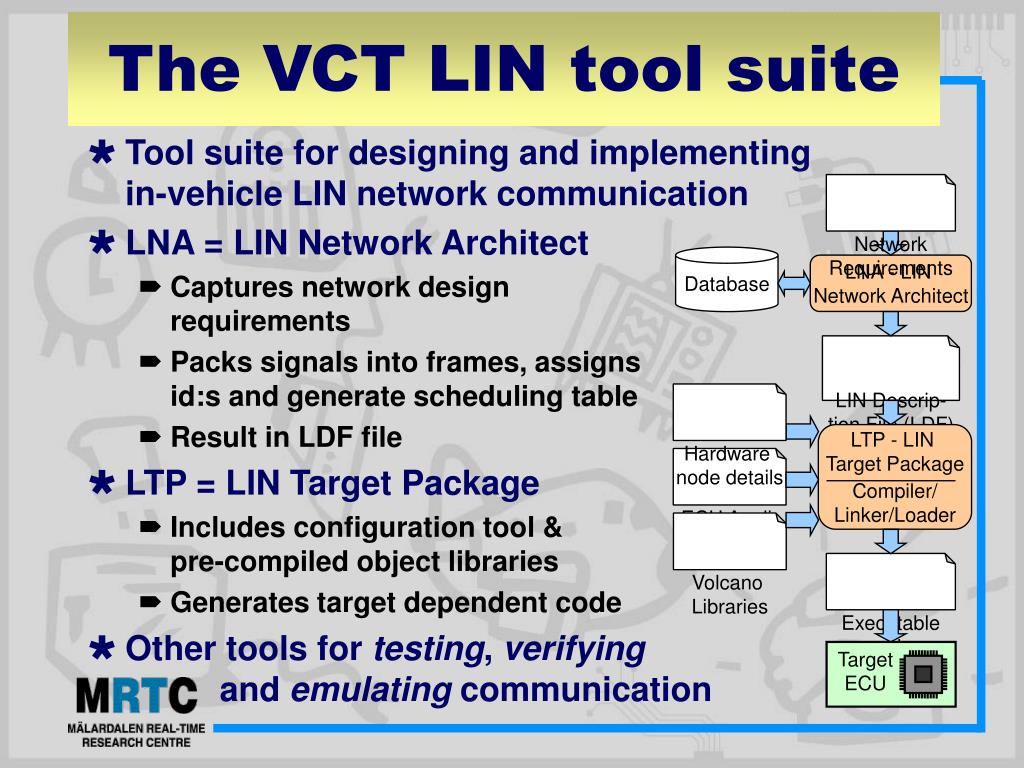 PPT - Applying Static WCET Analysis to Automotive Communication