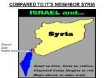 compared to it s neighbor syria