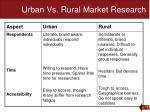 urban vs rural market research