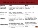 urban vs rural market research1