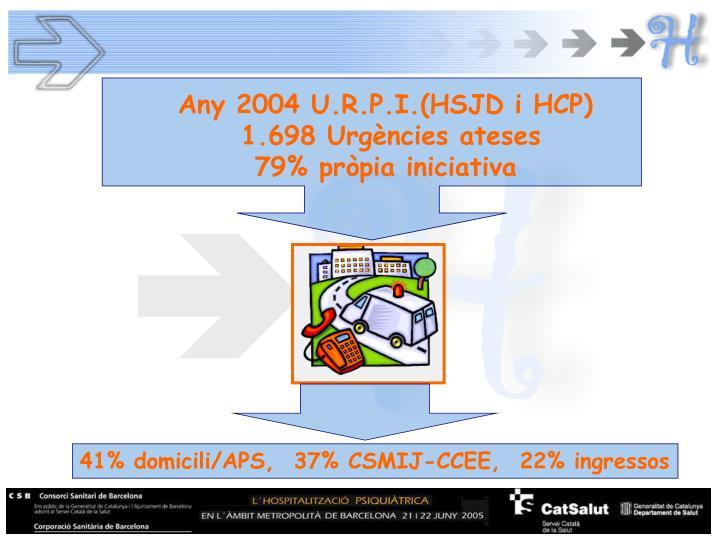 Any 2004 U.R.P.I.(HSJD i HCP)