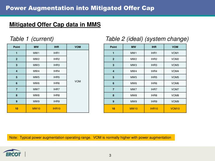 Power augmentation into mitigated offer cap1