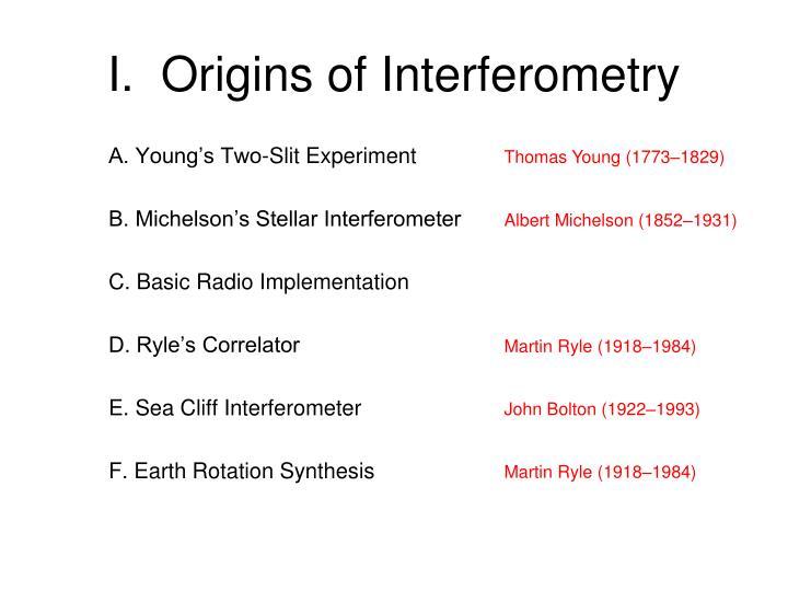 I origins of interferometry