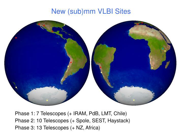 New (sub)mm VLBI Sites