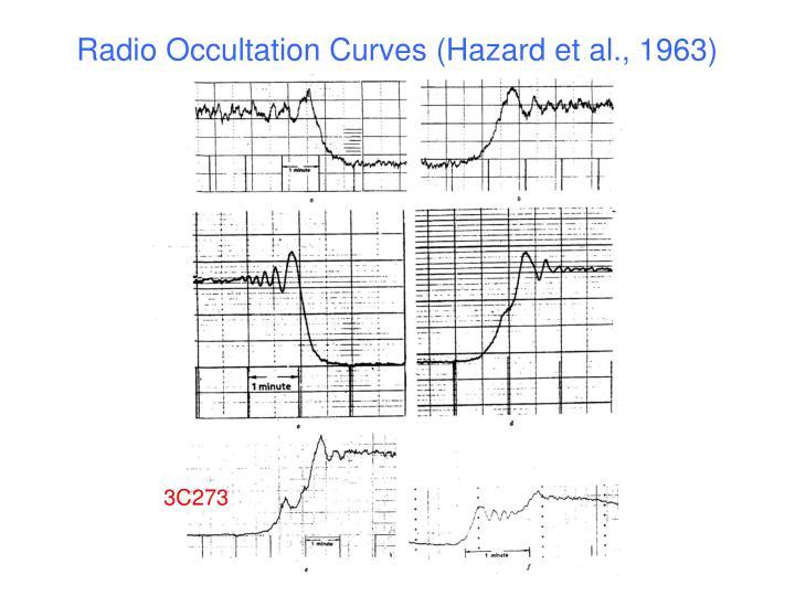 Radio Occultation Curves (Hazard et al., 1963)