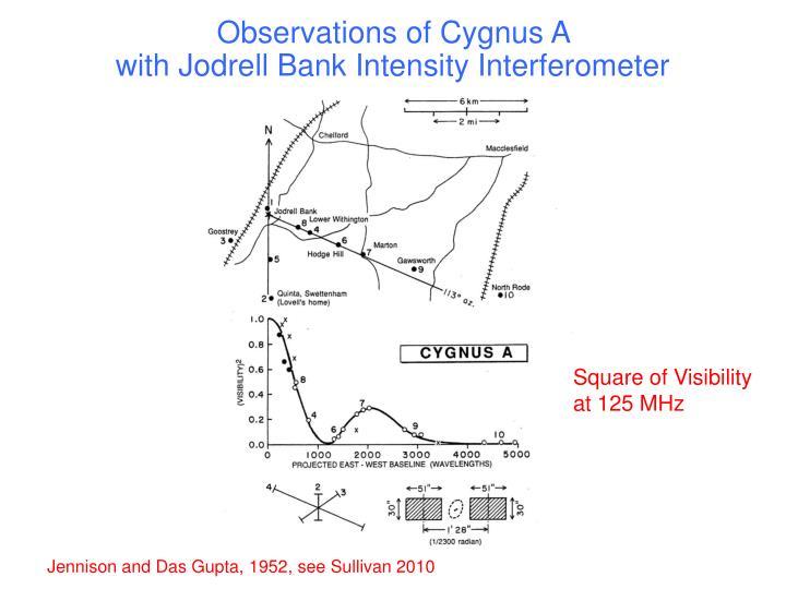Observations of Cygnus A