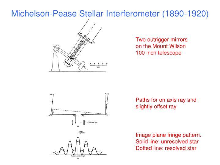 Michelson-Pease Stellar Interferometer (1890-1920)