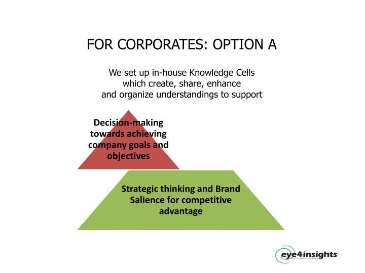 FOR CORPORATES: OPTION A