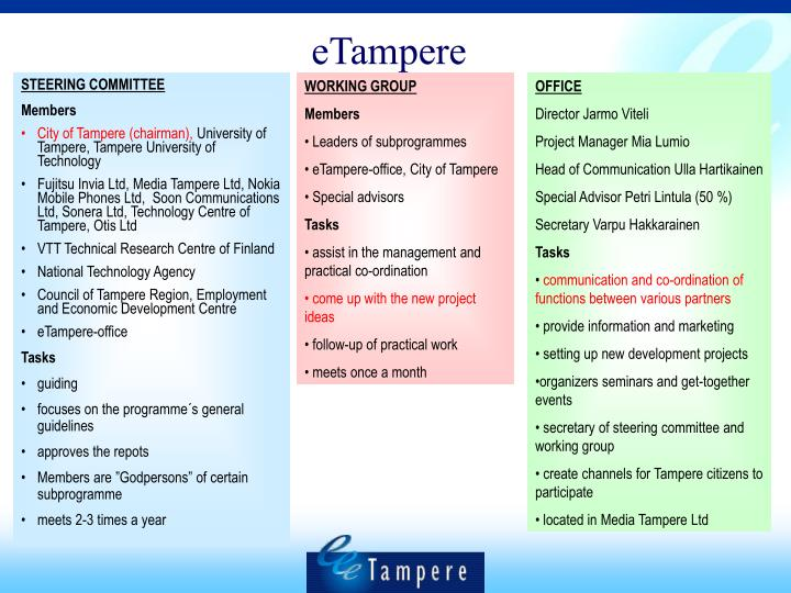 eTampere