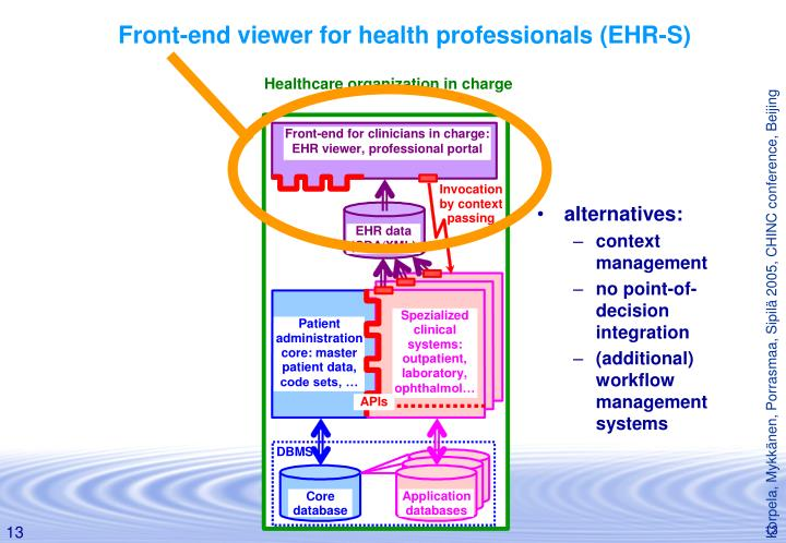 Front-end viewer for health professionals (EHR-S)