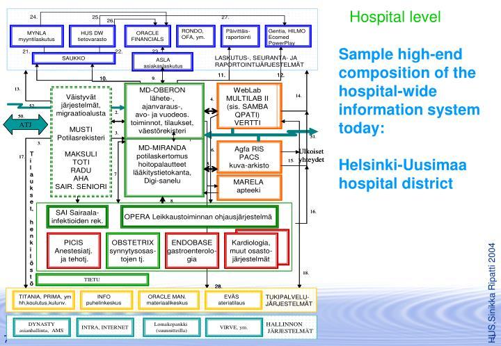 Hospital level