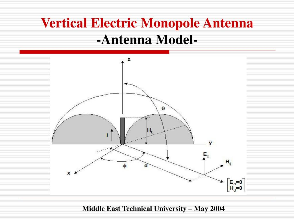 PPT - VLF ANTENNAS PowerPoint Presentation - ID:3483854