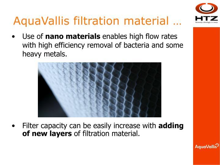 AquaVallis filtration material …