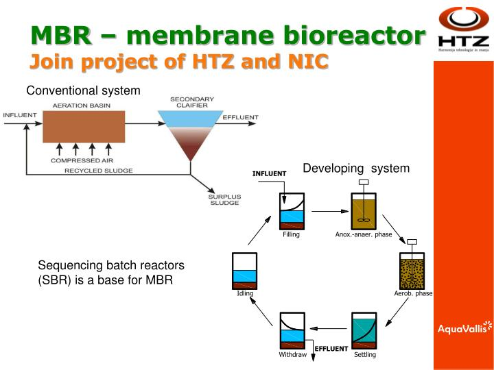 MBR – membrane bioreactor