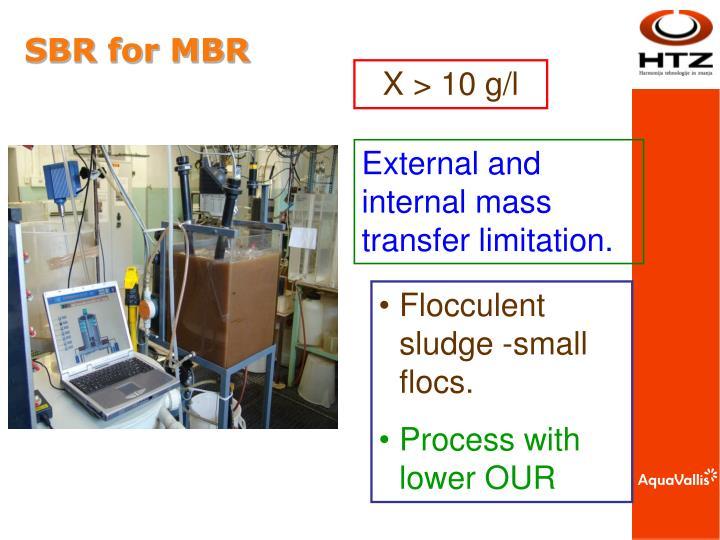 SBR for MBR