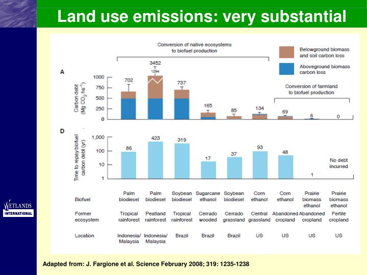 Land use emissions: very substantial