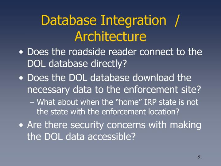 Database Integration  / Architecture