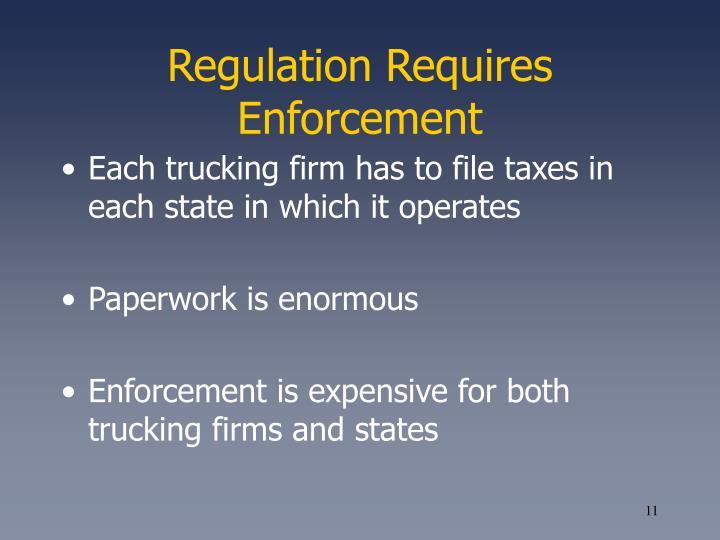 Regulation Requires Enforcement
