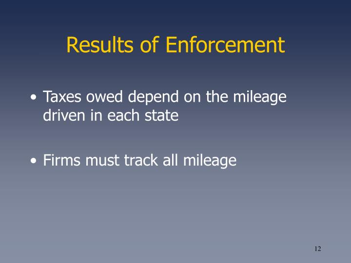 Results of Enforcement