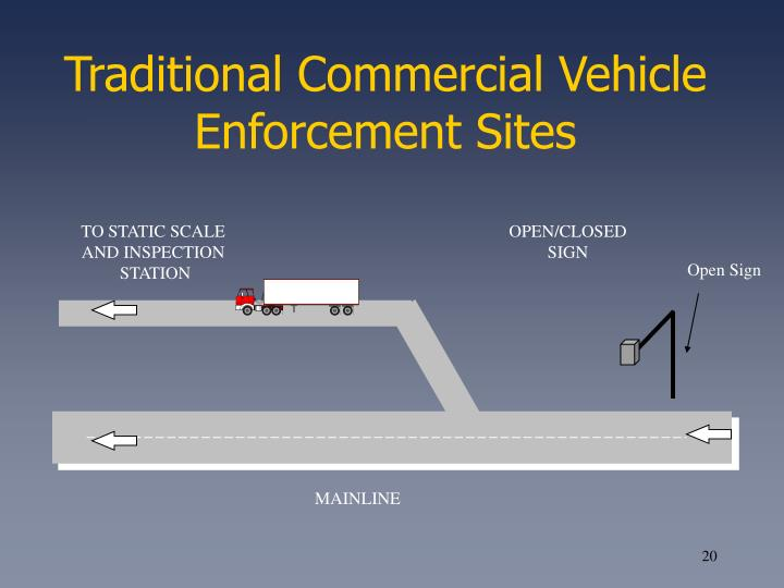 Traditional Commercial Vehicle Enforcement Sites